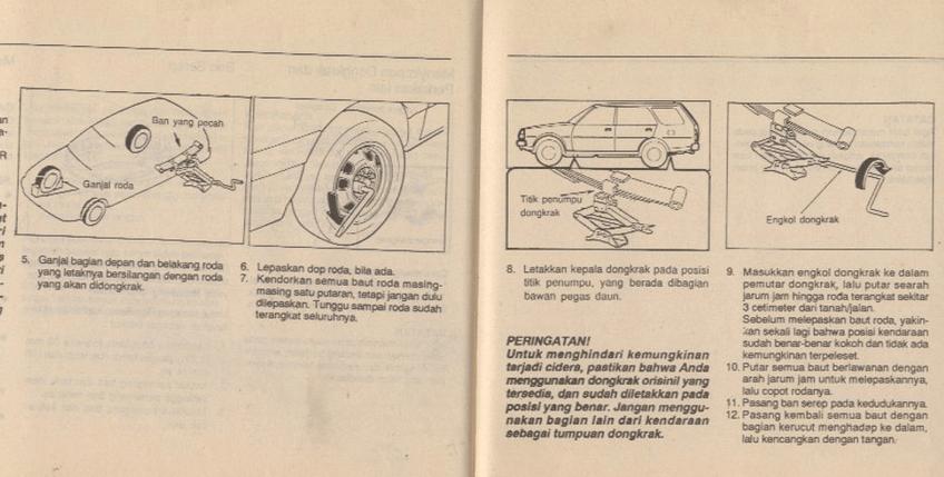 Gambar ini menunjukkan beberapa isi dari buku pedoman pemilik kendaraan