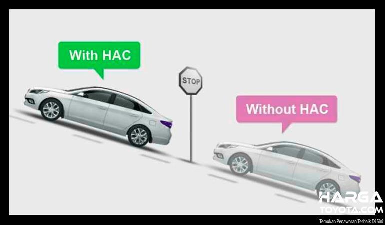 Gambar ini menunjukkan ilustrasi fitur Hill Start Assist pada mobil Toyota