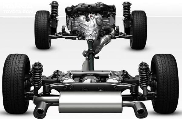 Gambar ini menunjukkan ilustrasi suspensi yang digunakan pada mobil Toyota 86