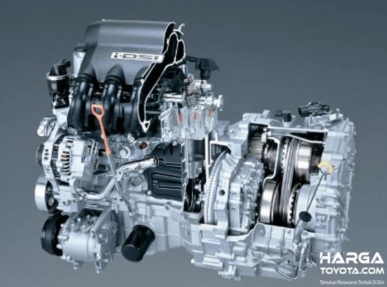 Gambar ini menunjukkan ilustrasi mesin yang menggunakan transmisi CVT