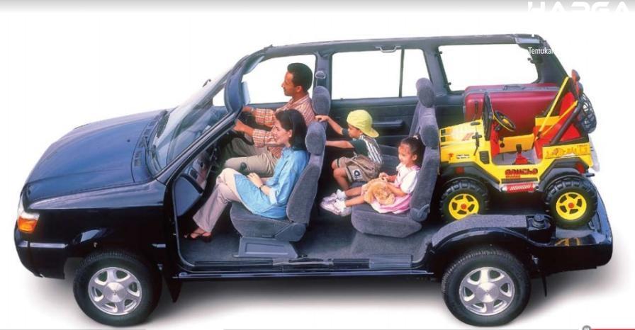 Gambar menunjukkan daya angkut Toyota Kijang
