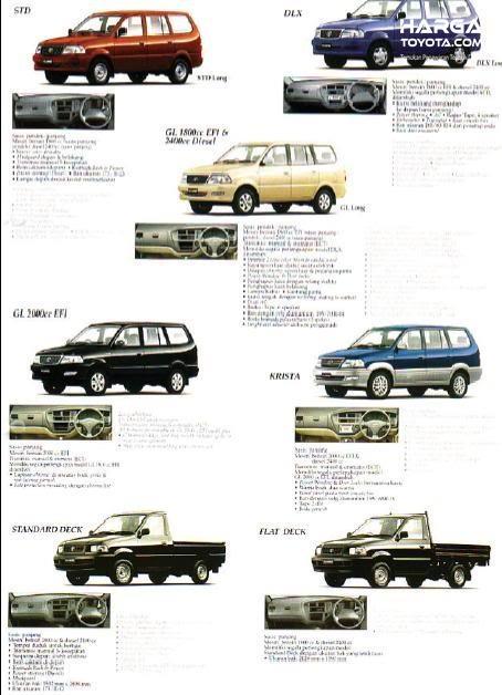 Gambar Menunjukkan Varian Toyota Kijang