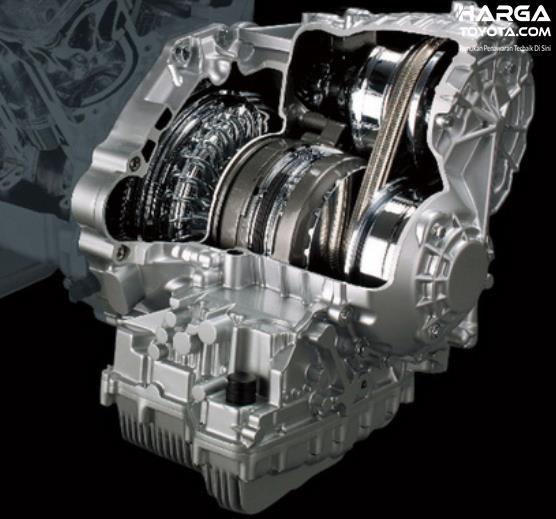 Gambar ini menunjukkan ilustrasi sistem transmisi CVT pada mobil