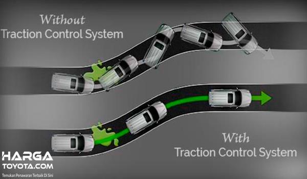 Gambar ini menunjukkan ilustrasi fitur traction control pada mobil