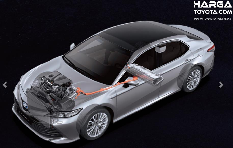 Gambar ini menunjukkan ilustrasi mesin dan baterai pada Toyota Camry Hybrid