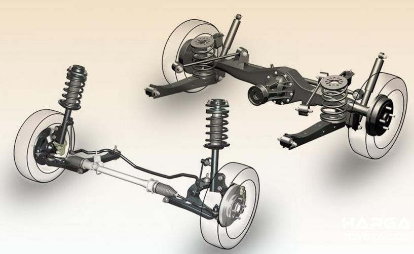 Gambar ini mneunjukkan ilustrasi sistem penggerak roda Toyota Avanza