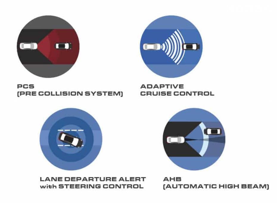 Gambar ini menunjukkan beberapa fitur Toyota Corolla Altis Hybrid