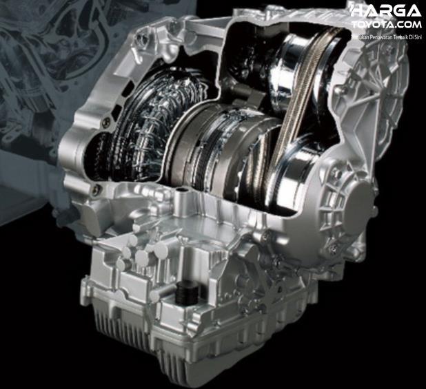 Gambar ini menunjukkan ilustrasi girbox transmisi mobil