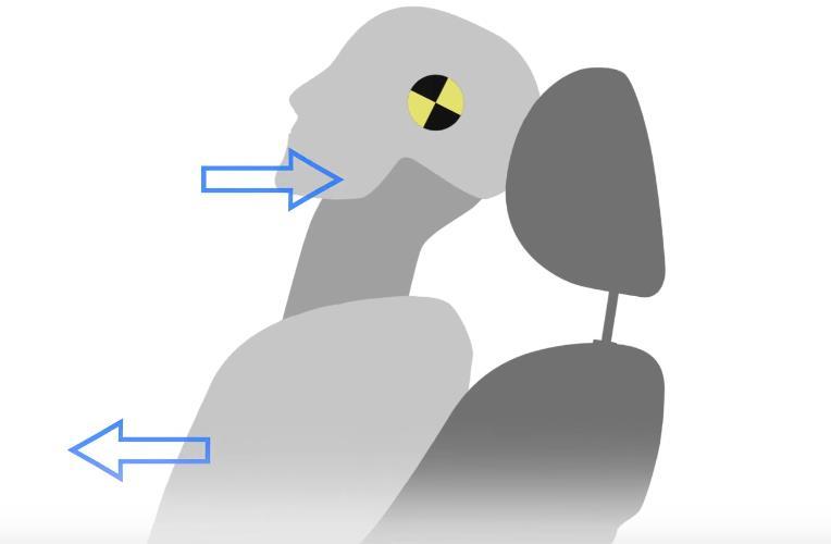 Gambar ini menunjukkan ilustrasi fitur head rest pada mobil