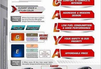 Jual Toyota Calya G 1.2 MT 2018